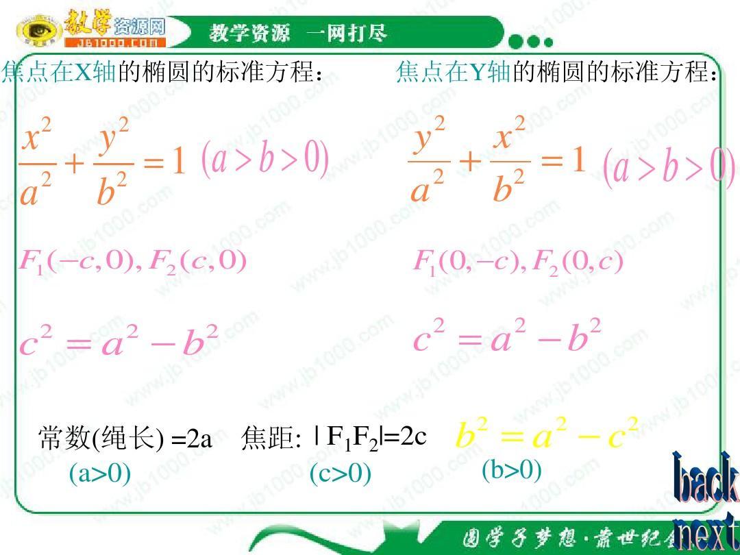 椭圆:2.1.1《数学的选修和标准课件》方程(湘教版定义北京2016高中会考夏季图片