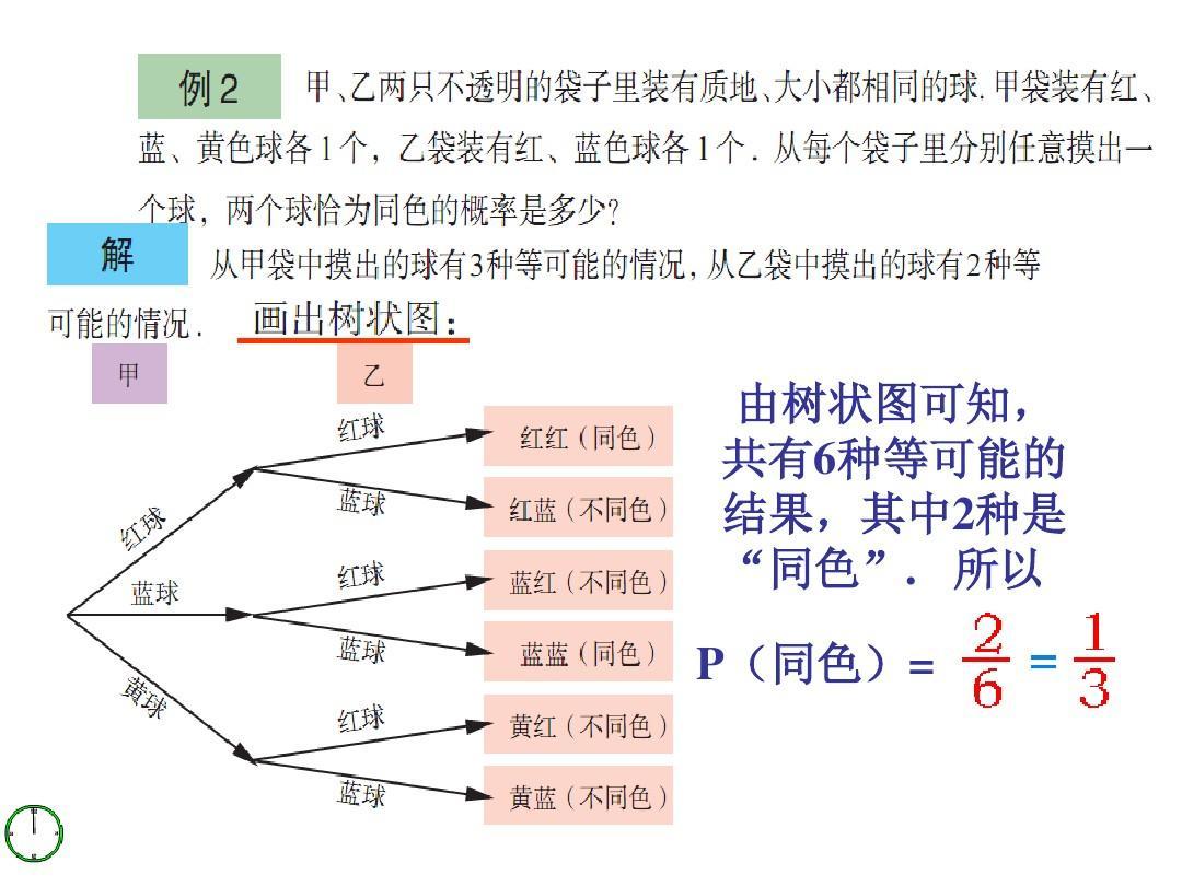 数学:6.4《用树状图计算概率》课件(九年级下青岛版)ppt图片