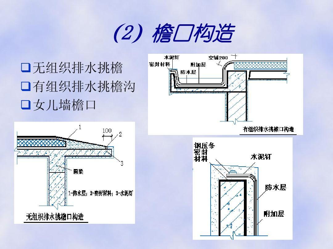 板钢筋平法标注变形建筑结构识图建筑图解缝构造房屋建筑学课件的信客优秀教案图片