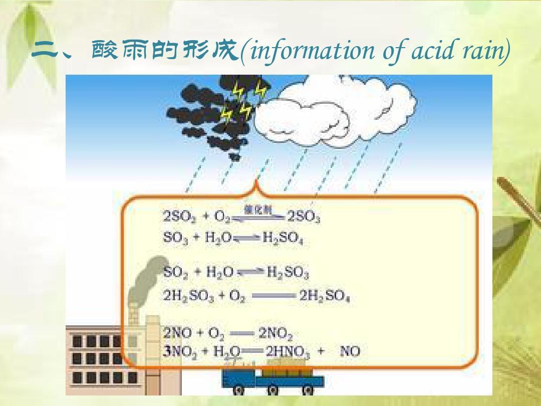 形成酸雨的原因之一_《酸雨的危害》中酸两形成的根源有哪些?