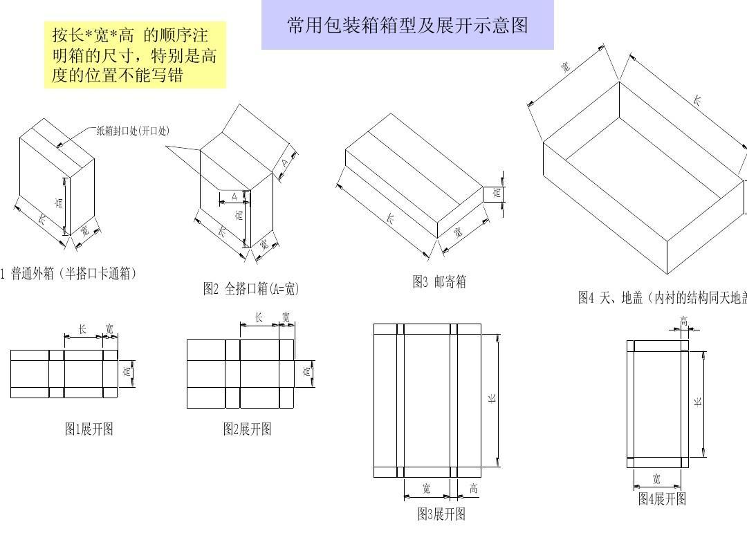 图3 邮寄箱 高 高 图4 天,地盖(内衬的结构同天地盖 高 高 长 图1展开图片