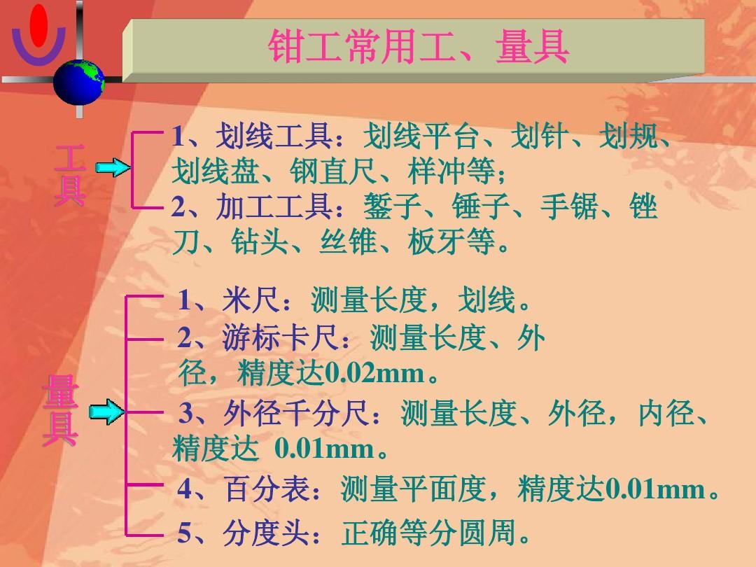 装配钳工中级�zh�_上海哪里有装配钳工技能培训报名问:想去学钳工中级,听说钳工有好几种