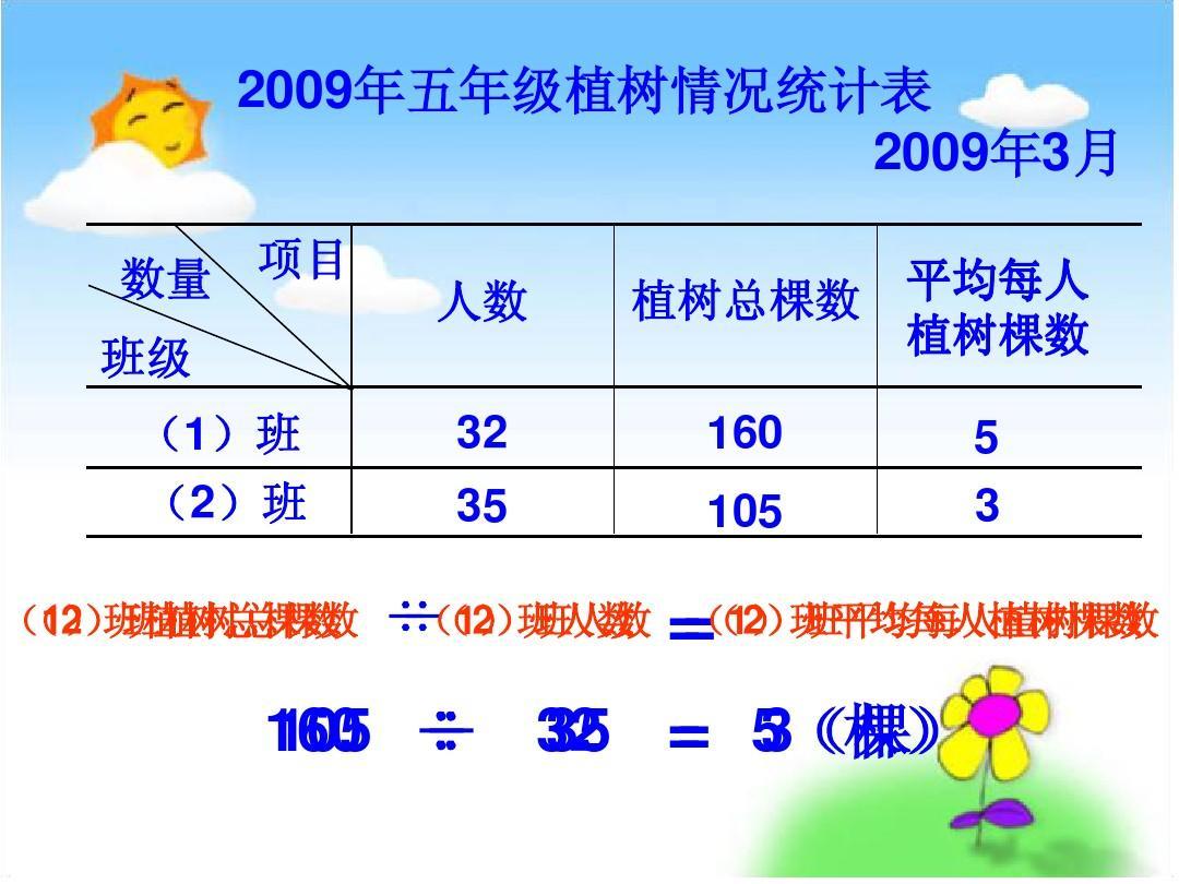 有5个数平均数是9_北京版数学五年级上册《统计中的平均数》课件ppt