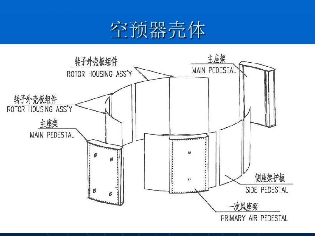 回转式空气预热器结构及特点ppt图片