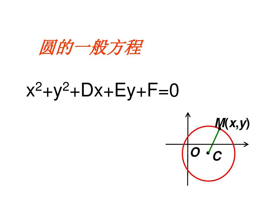 圆的一般方程课件ppt图片