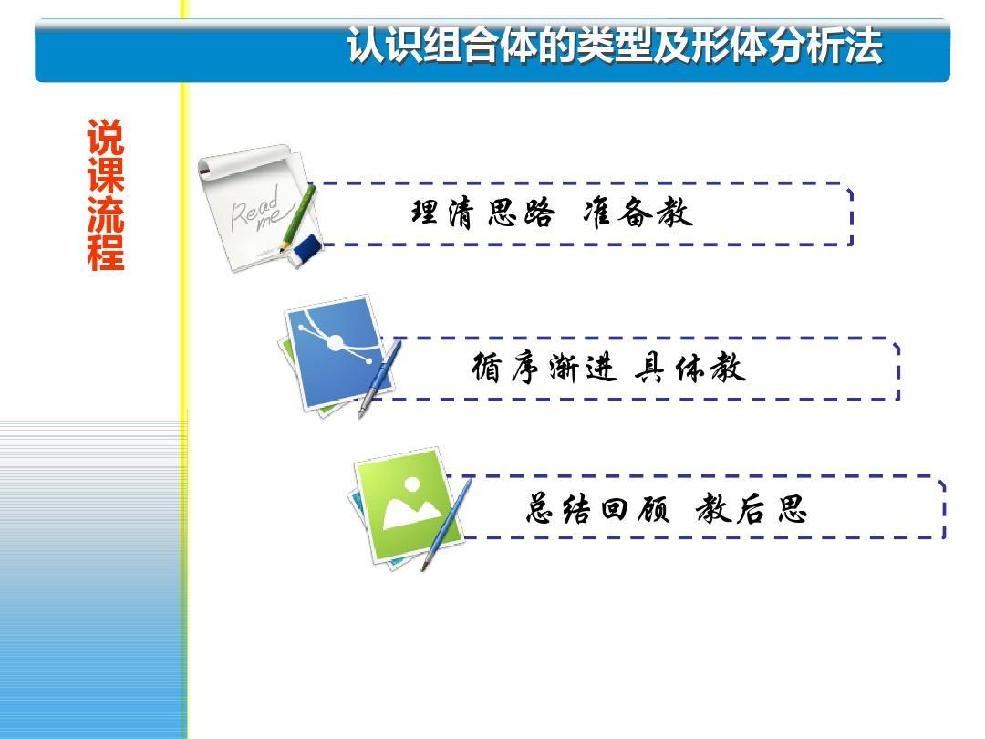 备课组合体的课件及类型分析法说课形体ppt角的认识集体记录v课件认识图片