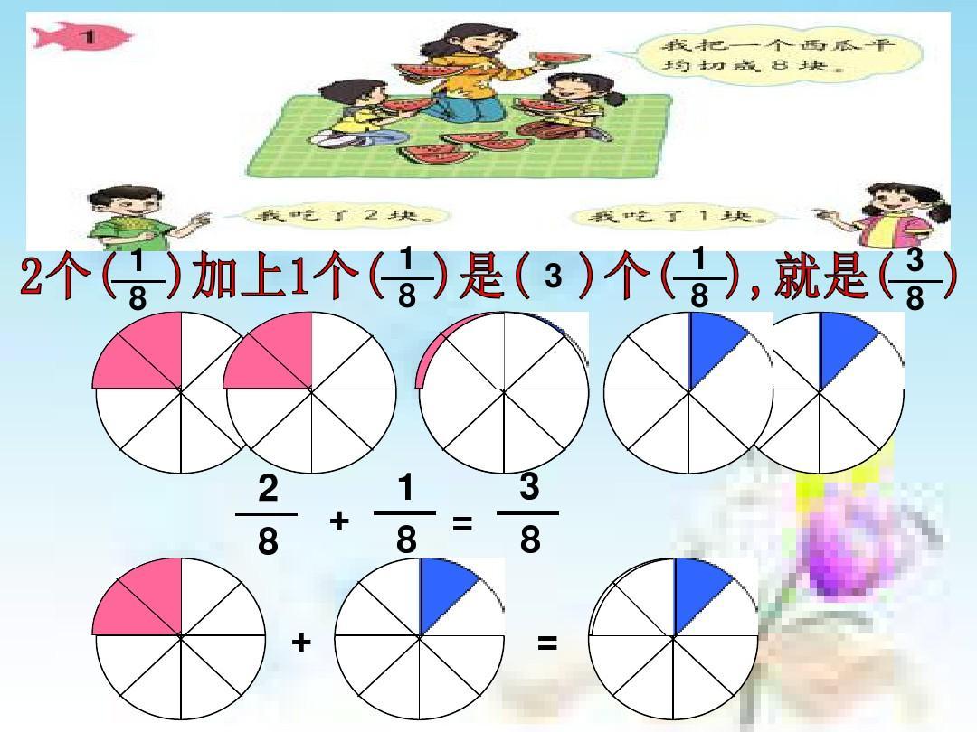 金品课件制作人教版三年级数学上册《分数的简单计算》ppt课件1图片
