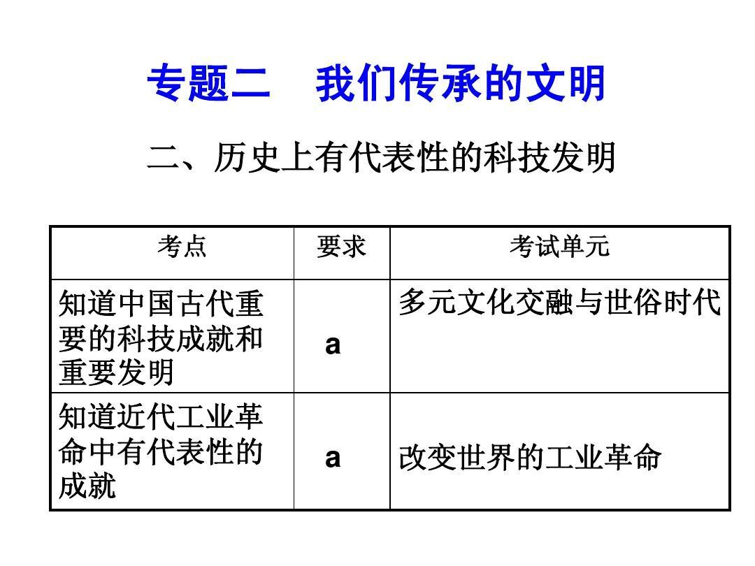 考点17-18 知道中国古代重要的科技成就和重要发明