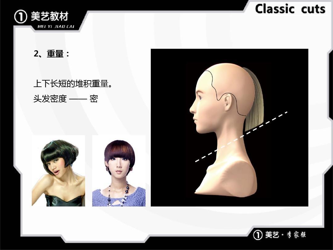2,重量: 上下长短的堆积重量. 头发密度 —— 密图片