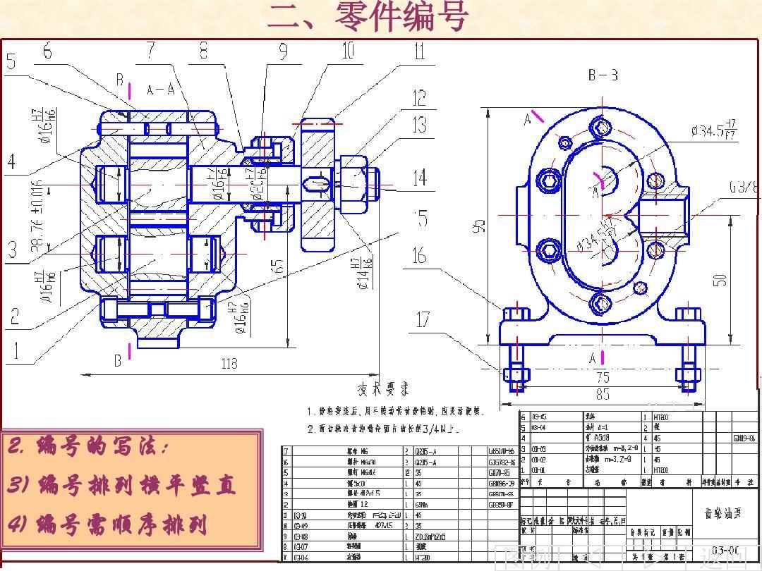 详细齿轮泵球阀的装配图规定画法ppt图片