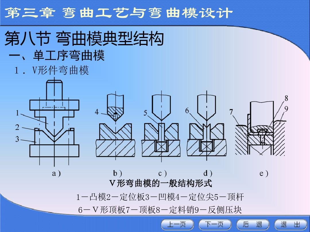 最新文档-冲压模具设计与制造39-PPT精品文字居中表格文档绘制图片