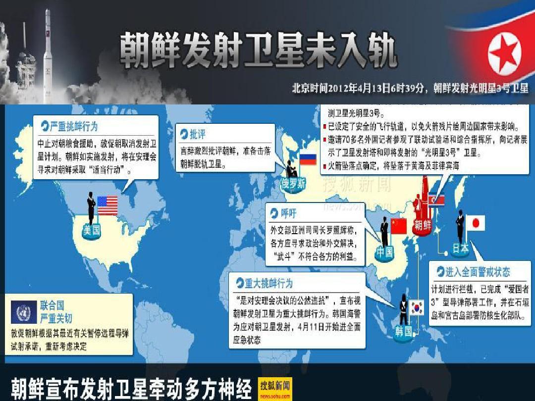 河北省抚宁六中高二政治课件:7.2《用联系的观点看问题》(新人教版必修4)