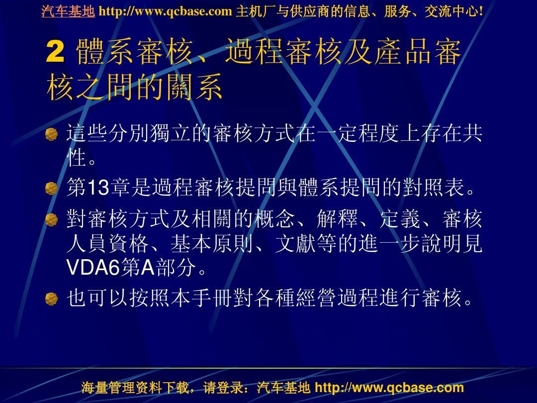 http://www.wendangwang.com/pic/7f0ef493da109ebe6a7f3279/1-1048-jpg_6_0_______-642-0-0-642.jpg_海量管理资料下载,请登录:汽车基地 http://www.wendangwang.com