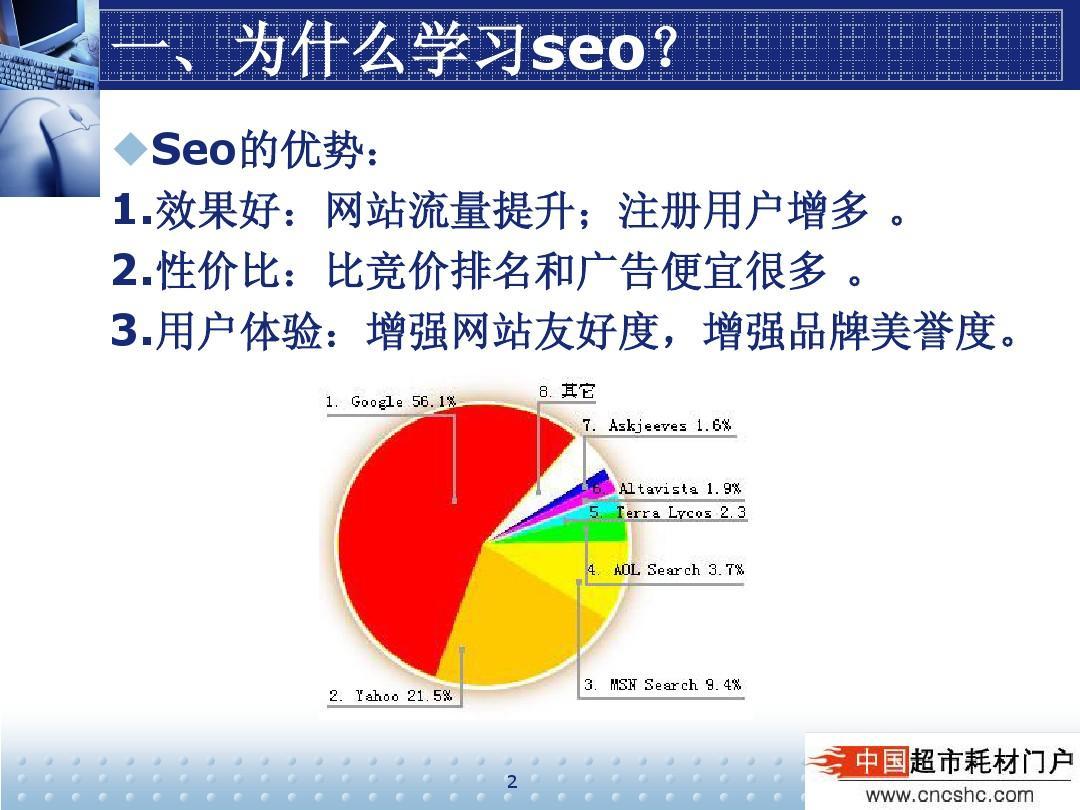 网络推广seo什么意思