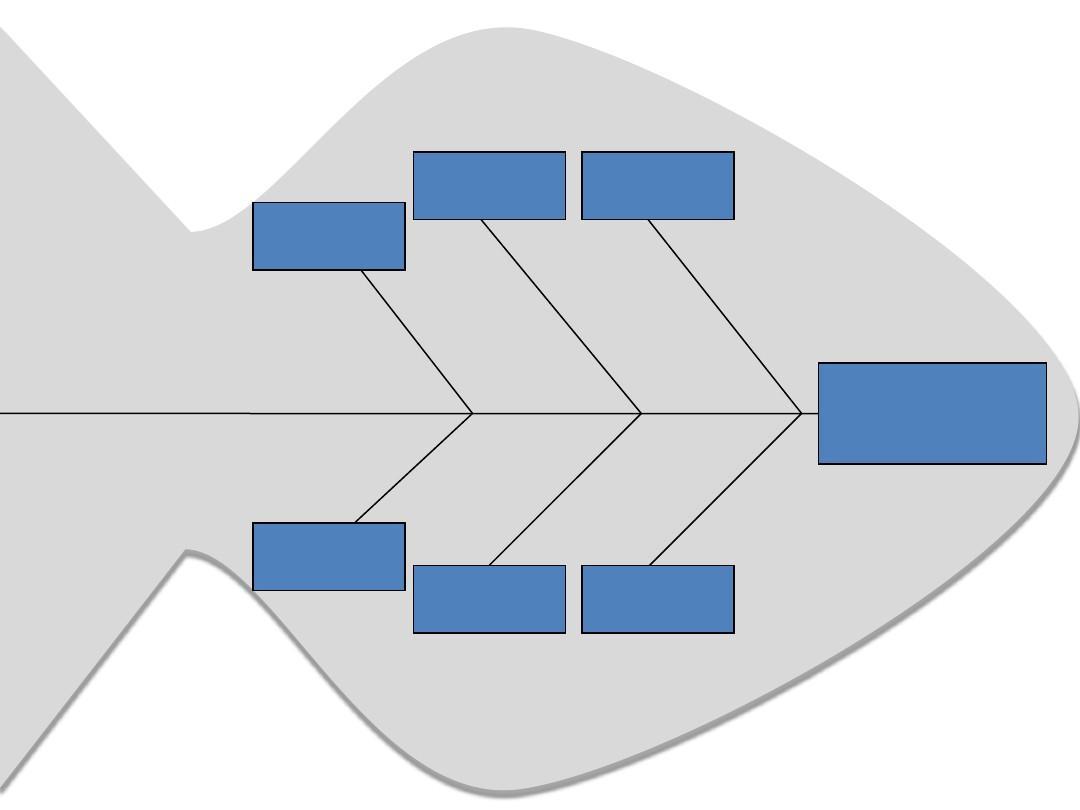 鱼骨图-ppt模板图片