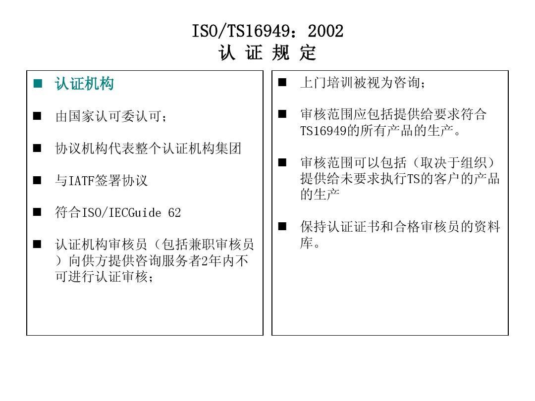 TS16949审核实用信息和表格