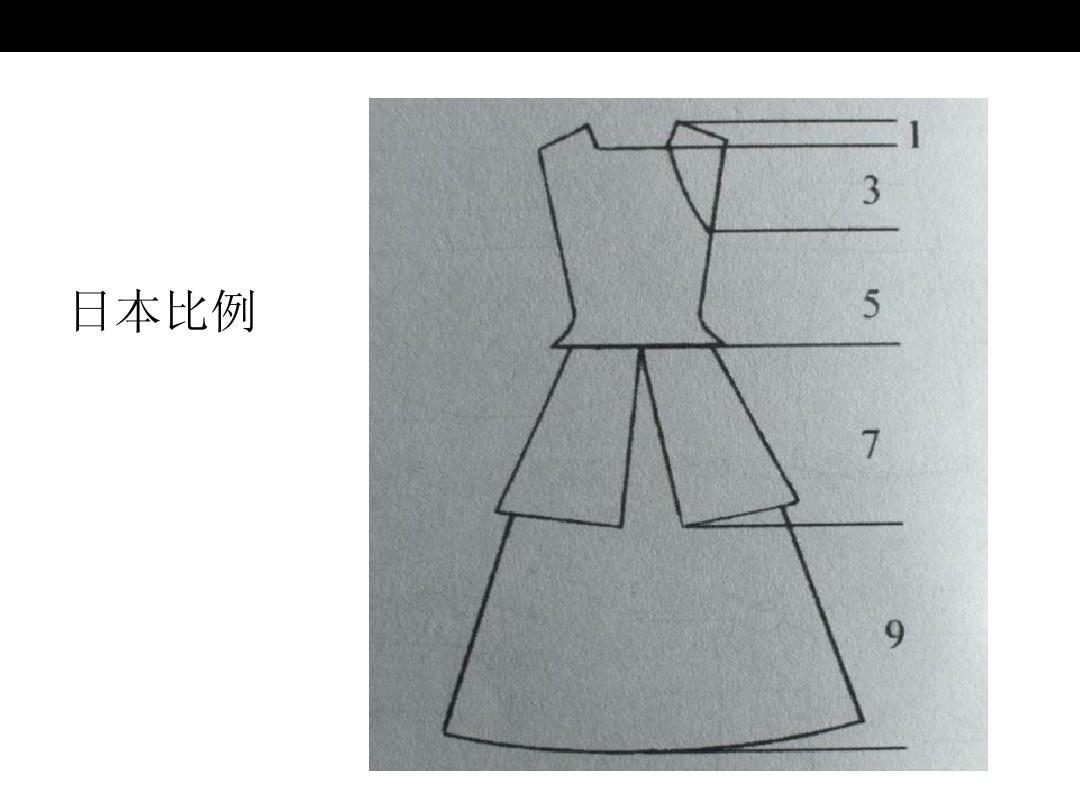 服装设计学基础(形式美法则)ppt图片
