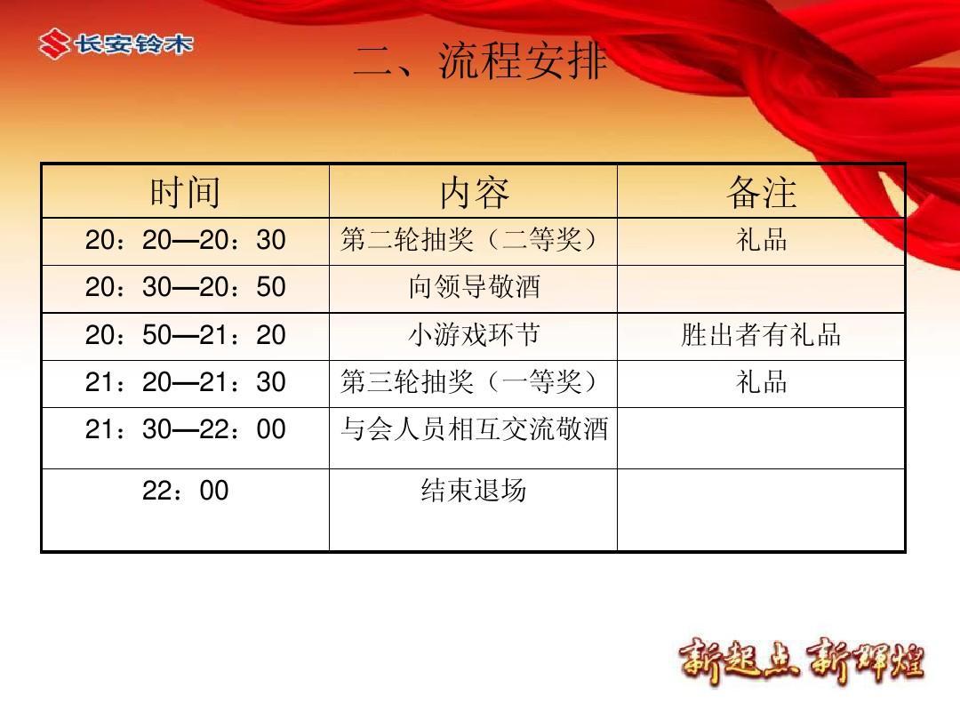 会议议程安排ppt_公司年会流程ppt