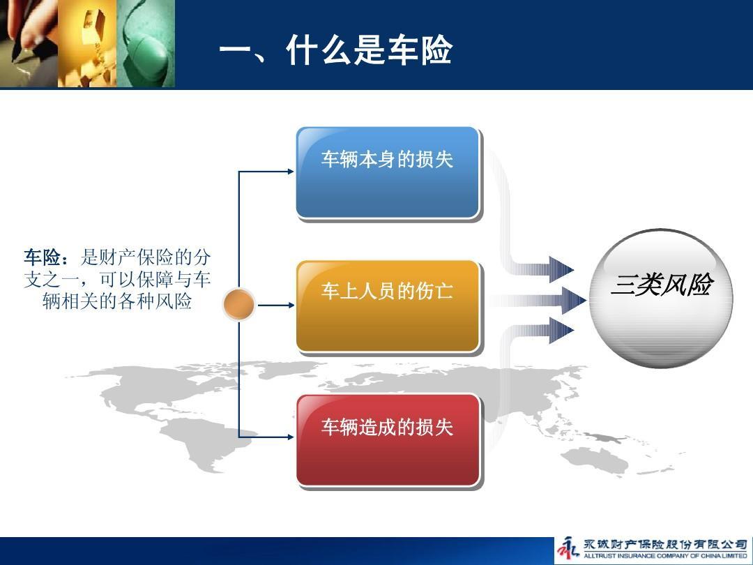 汽车保险怎样理赔的基本流程 人保车险常识 PICC中国人...