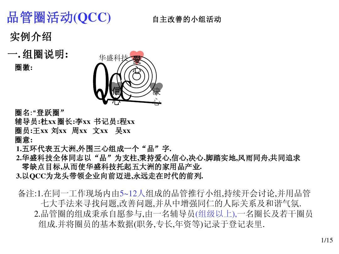 品管圈活动(QCC)