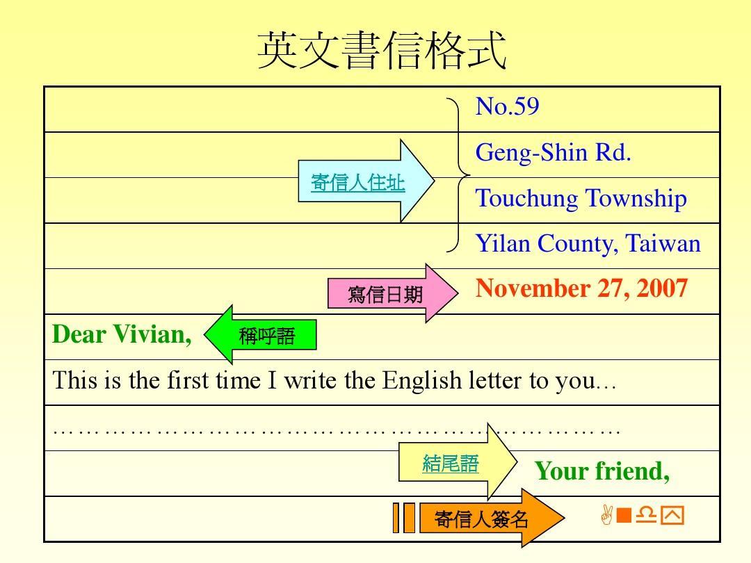 无忧文档 所有分类 外语学习 英语学习 英文书信及信封的写法ppt图片