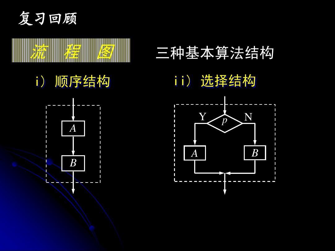 04循环结构