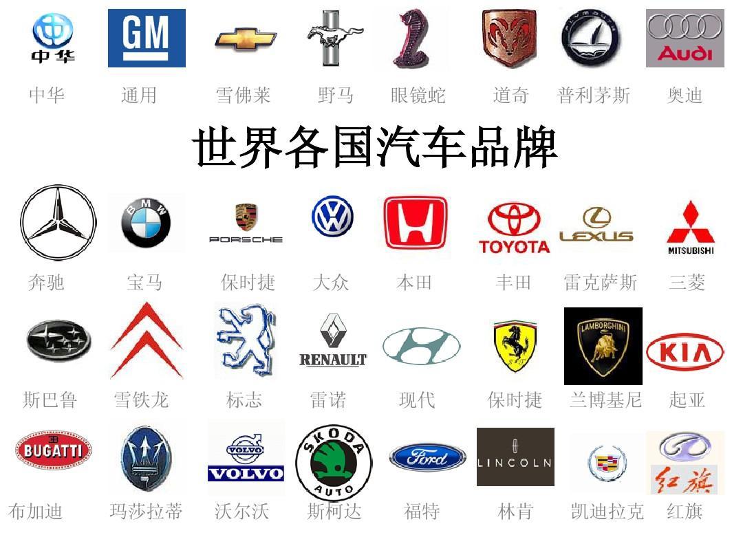 世界车牌子大全_世界各国车品牌PPT_word文档在线阅读与下载_无忧文档