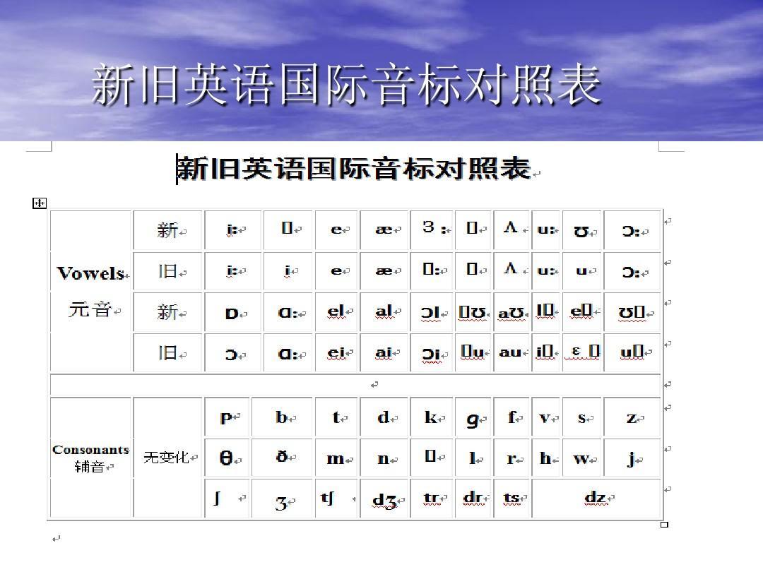 英语国际音标表48个 英语国际音标表单词举例 英语国际音标发音表 的