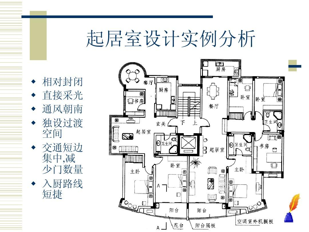 房屋建筑学课程设计单元式平面图 刑事案件图片