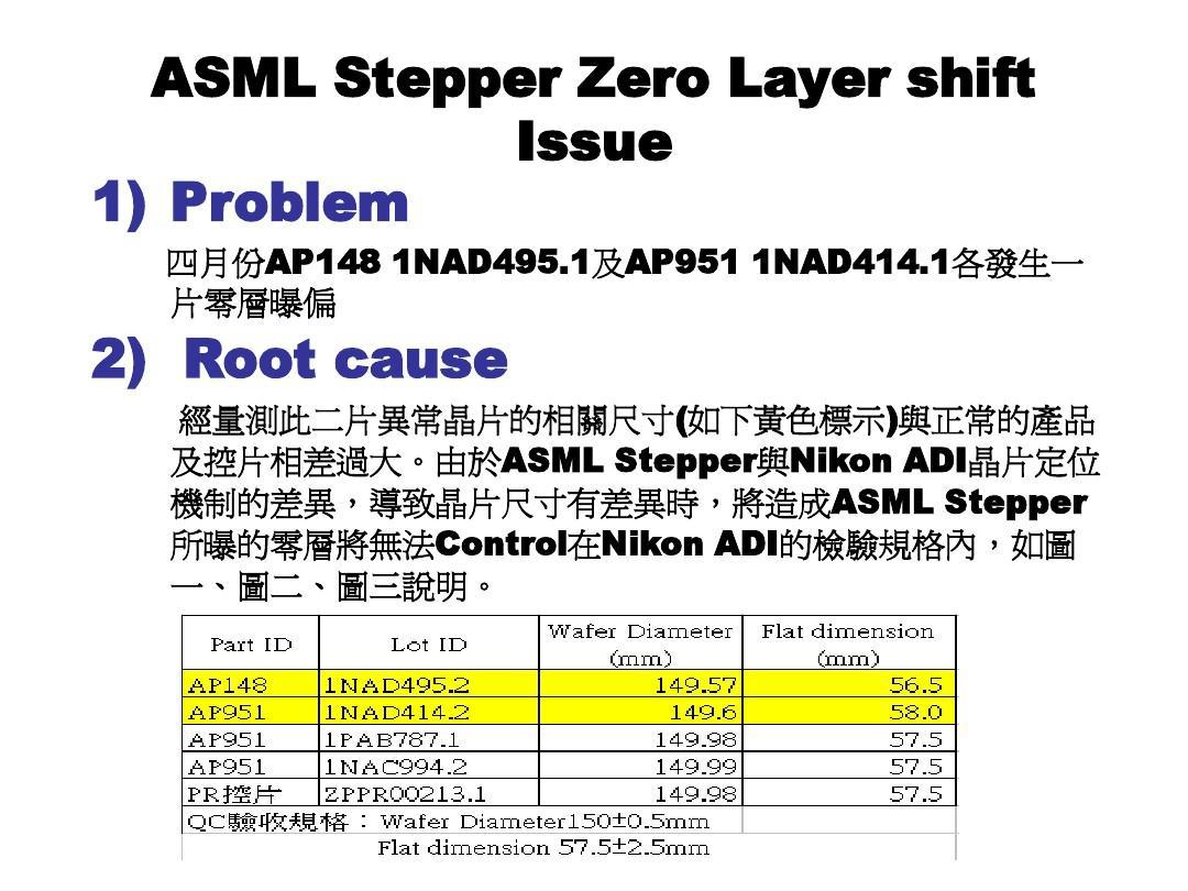ASML Stepper Zero layer shiftPPT
