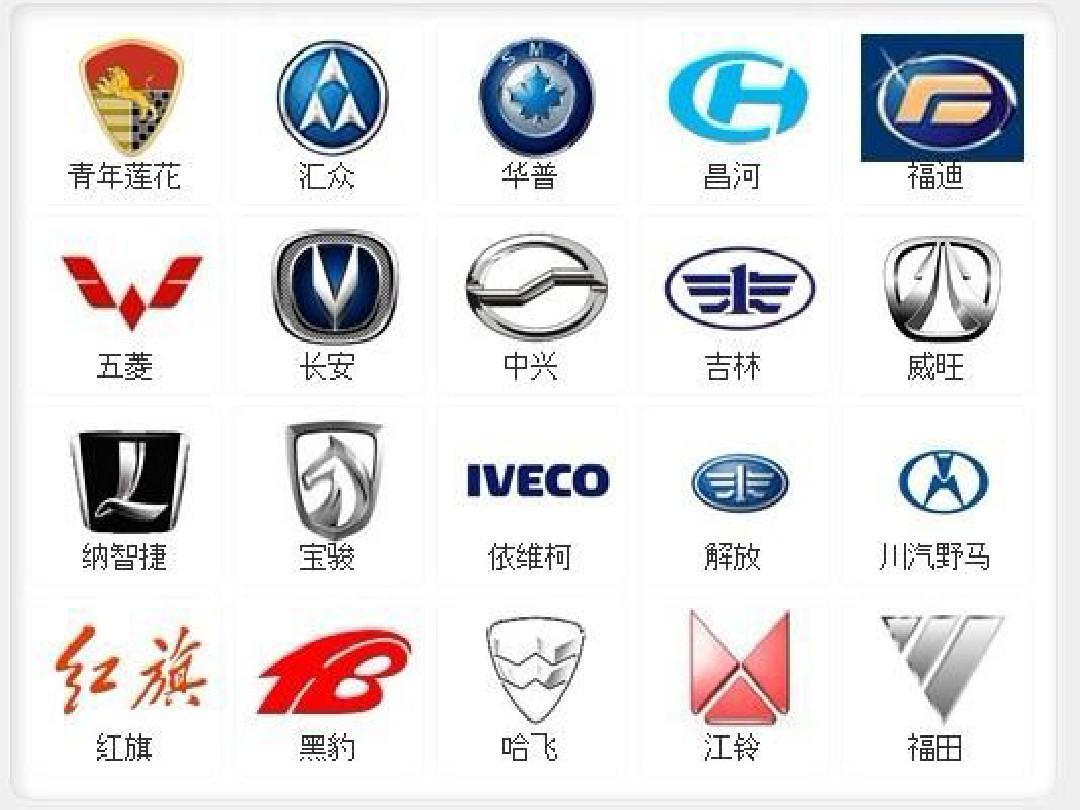 汽车标志图片大全ppt图片