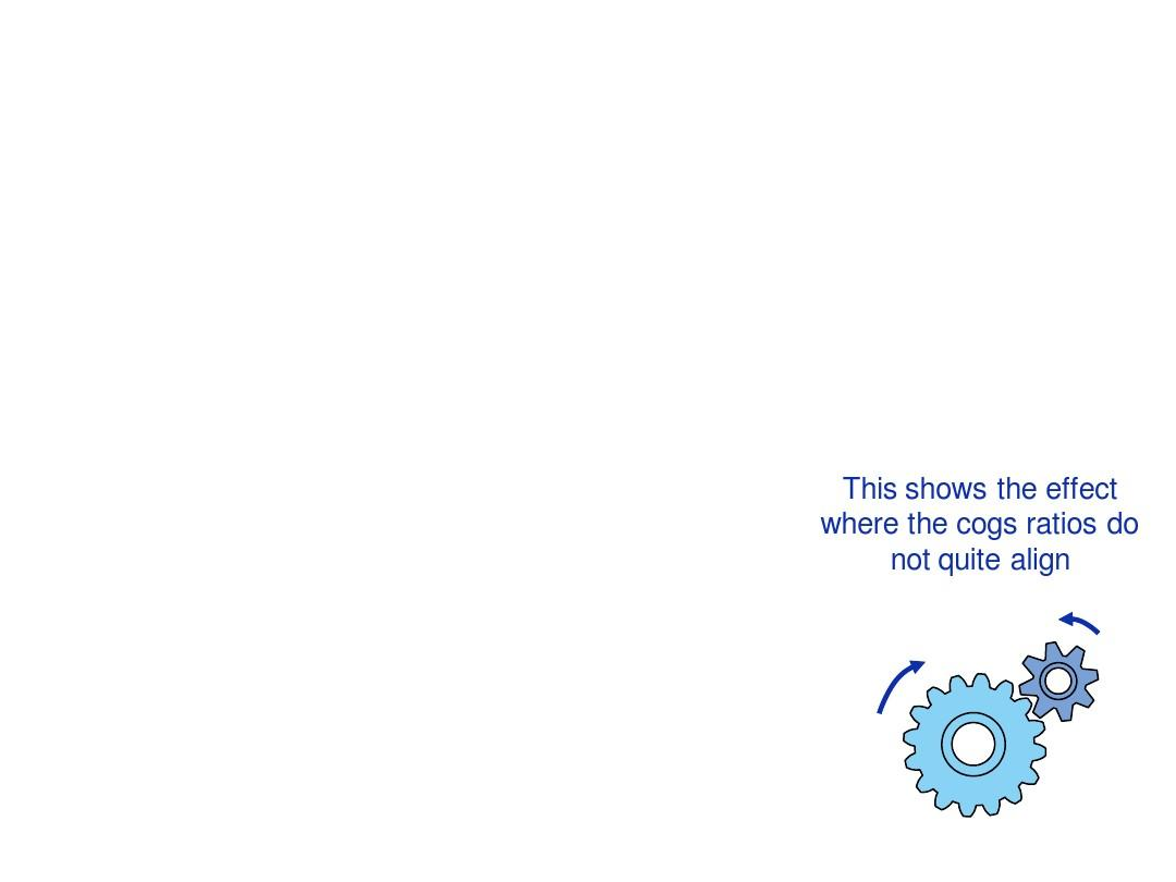 ppt动画-转动的齿轮的图片