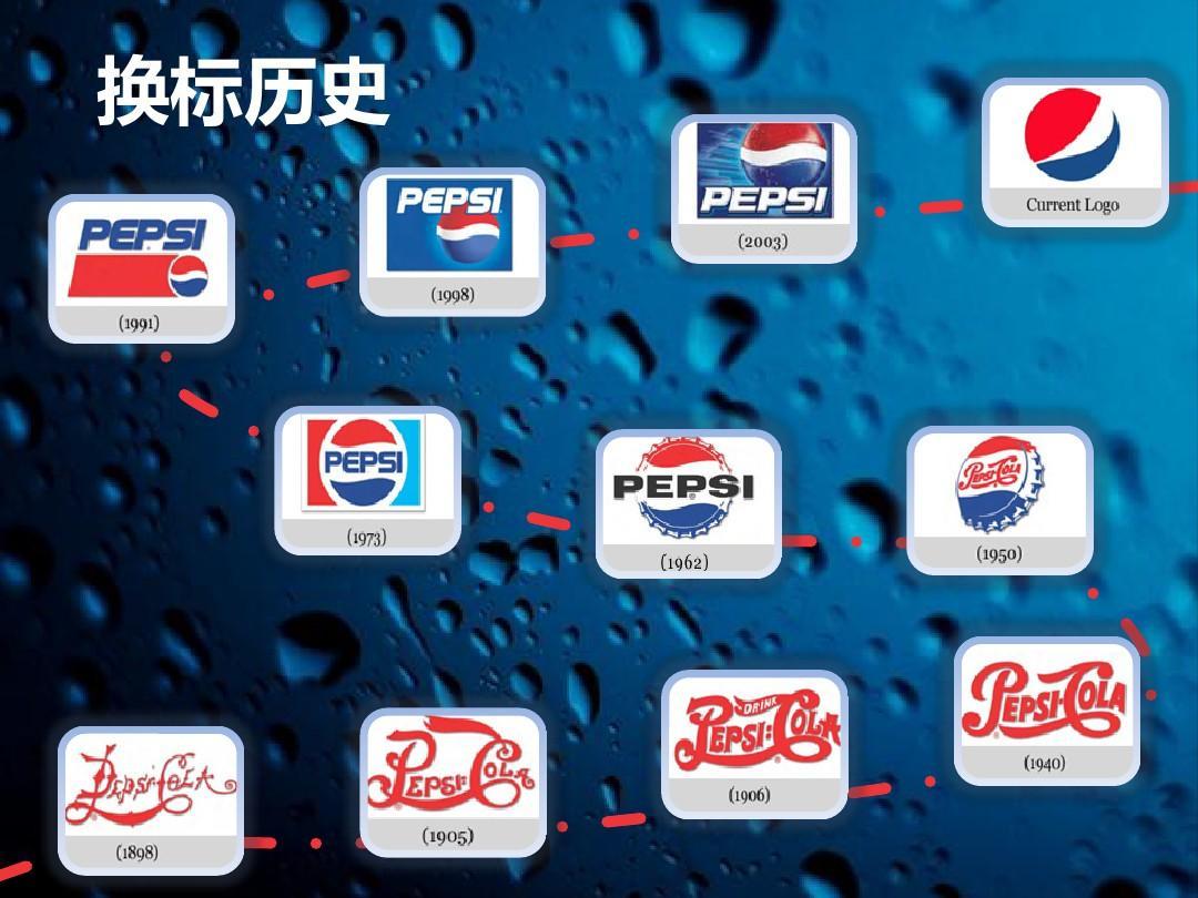 百事可乐logo变化ppt图片