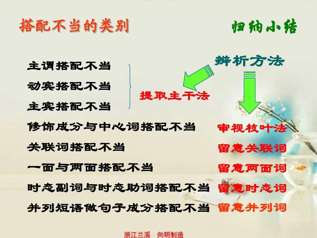 高中之文档残缺或赘余PPT_word成分在线阅读园安山檀病句韩国图片