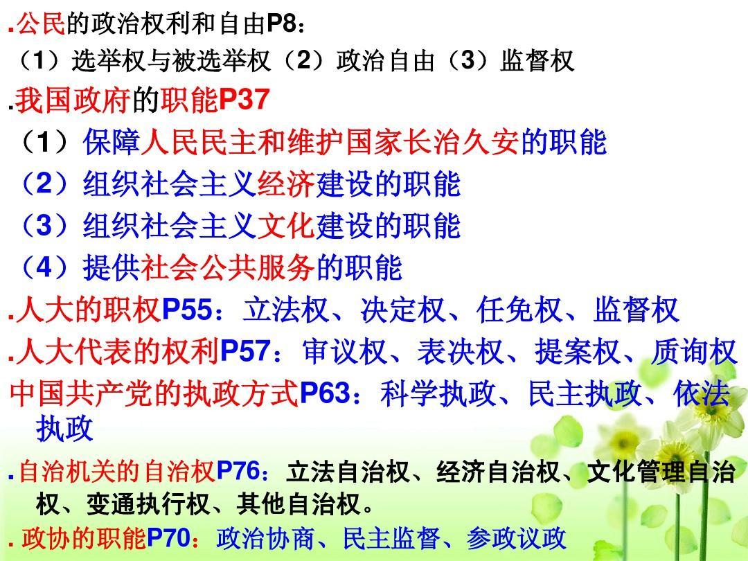 必修二政治主观题常考知识点PPT_word文档在
