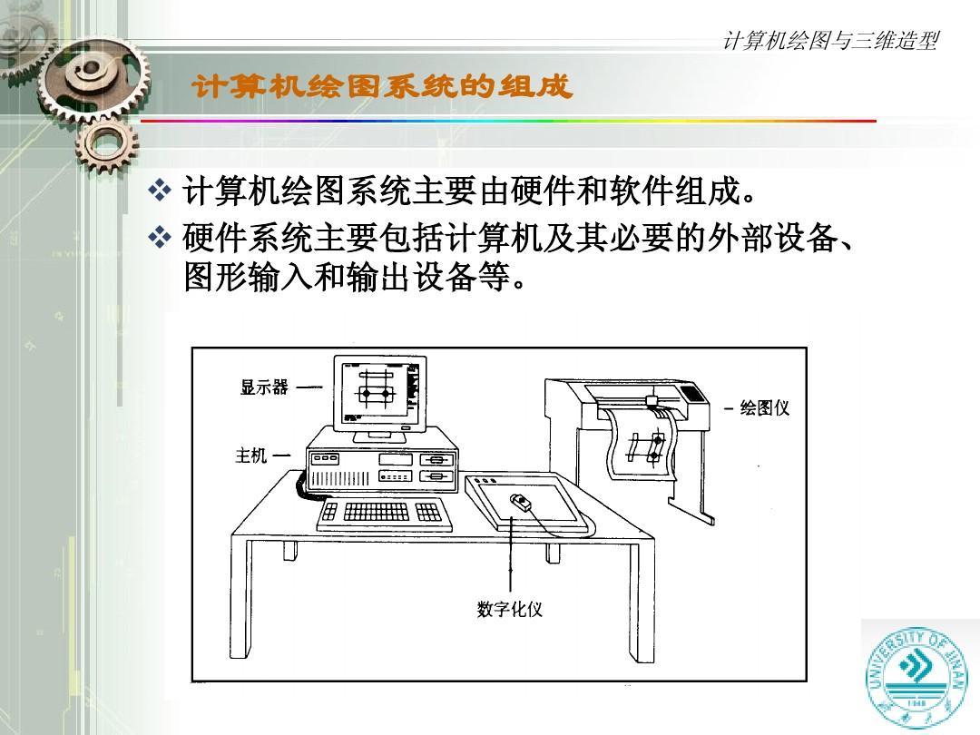 计算机绘图ppt图片