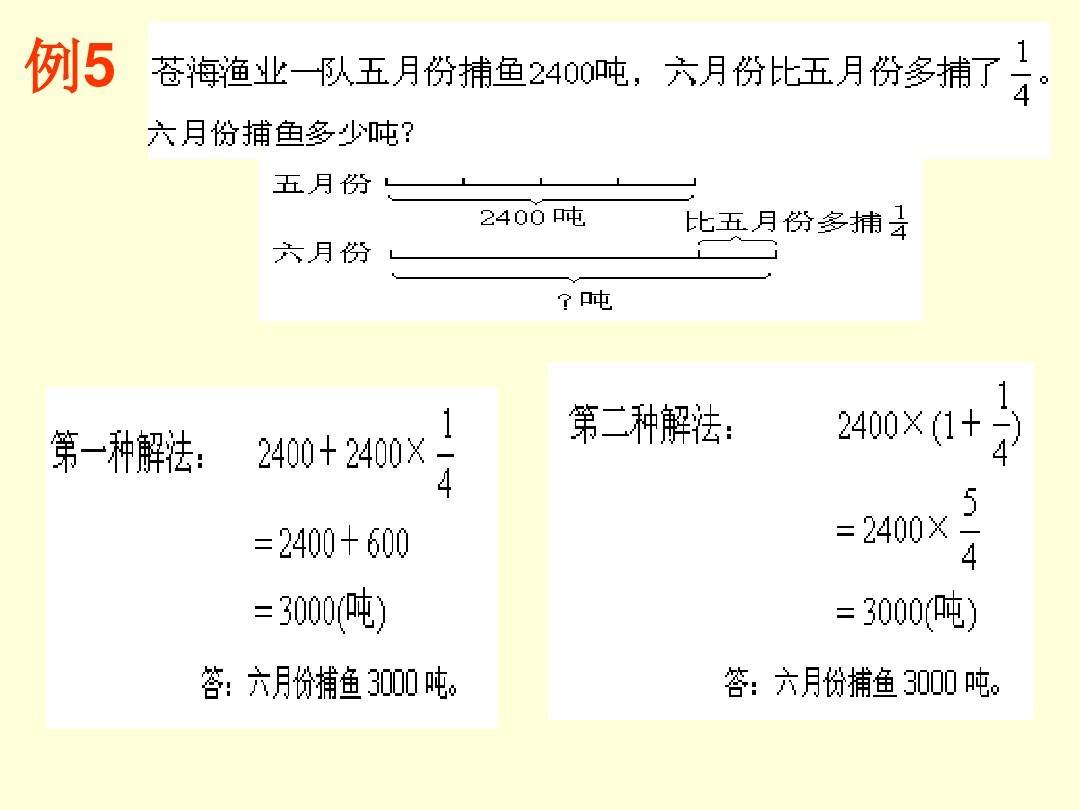 六分数问题对策稍复杂的上册乘法应用题ppt数学(3)课件的与年级中备课图片