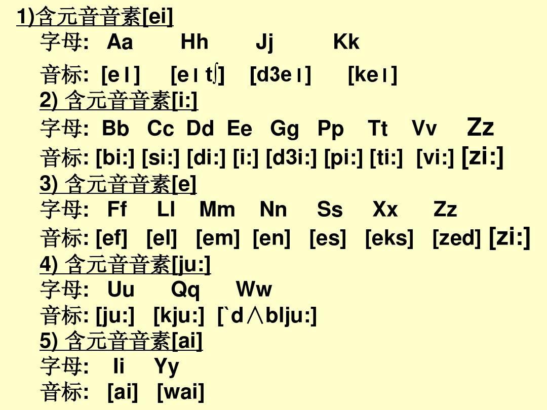 >> 文章內容 >> 26個英語字母總表及音標和書寫筆順  26個英文字母按圖片