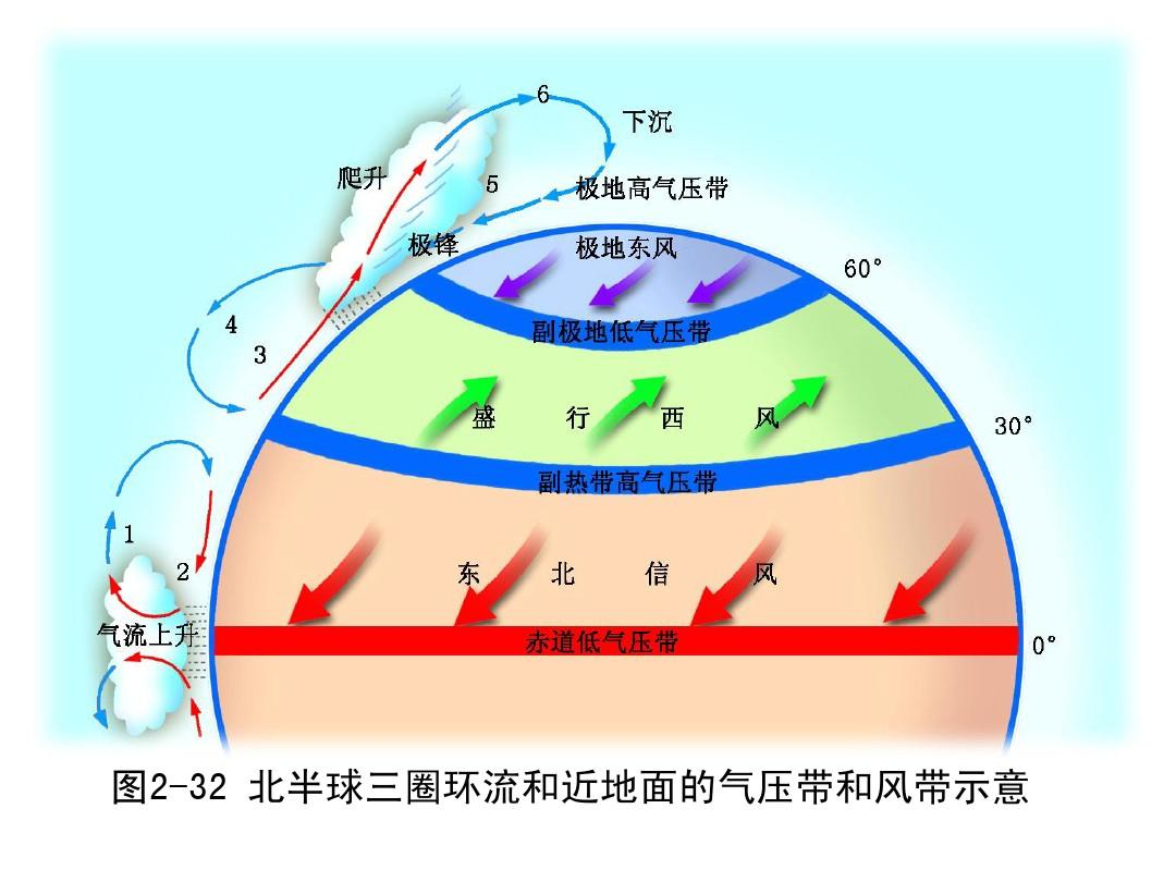 当前第6页) 你可能喜欢 高一地理气压带风带 气压带和风带教案 全球图片