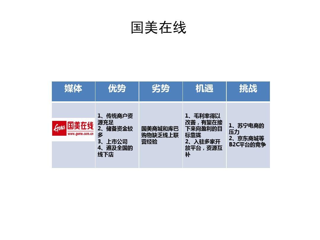 中国平安保险集团提供专业的保险、银行、投资、贷款、...