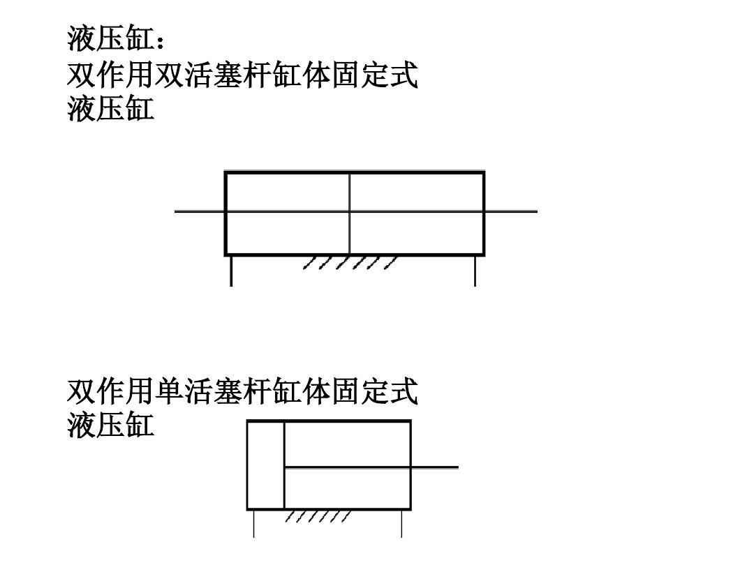 液压元件图形符号ppt图片