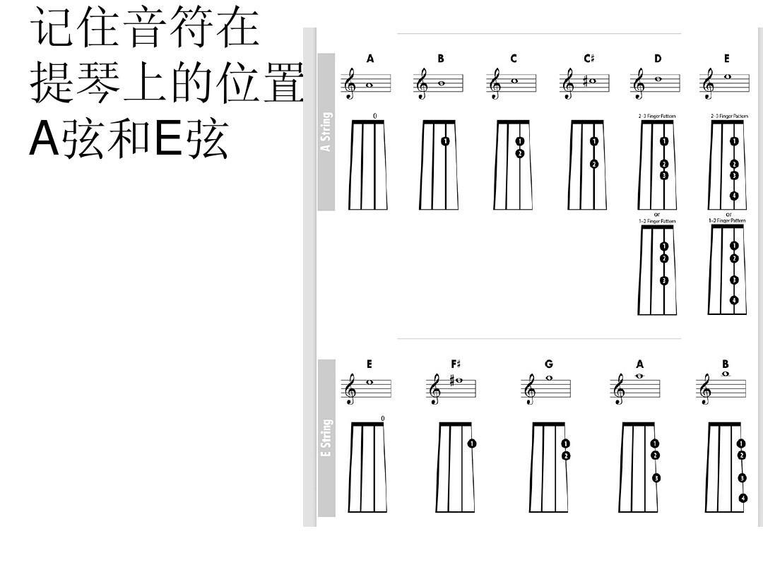 记住音符在 提琴上的位置 a弦和e弦图片