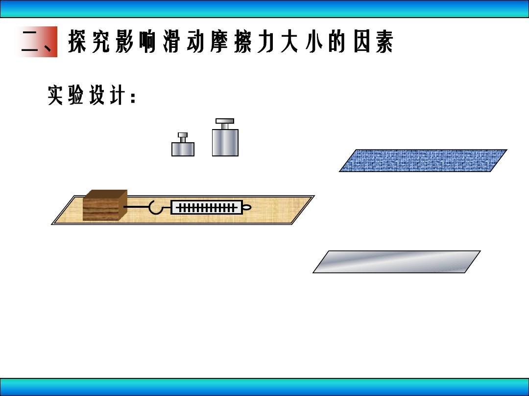二,探究影响滑动摩擦力大小的因素 实验设计图片