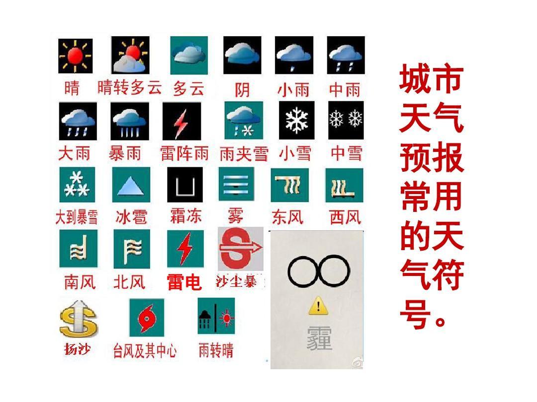 天预报符��i)�aj9f_城市 天气 预报 常用 的天 气符 号.