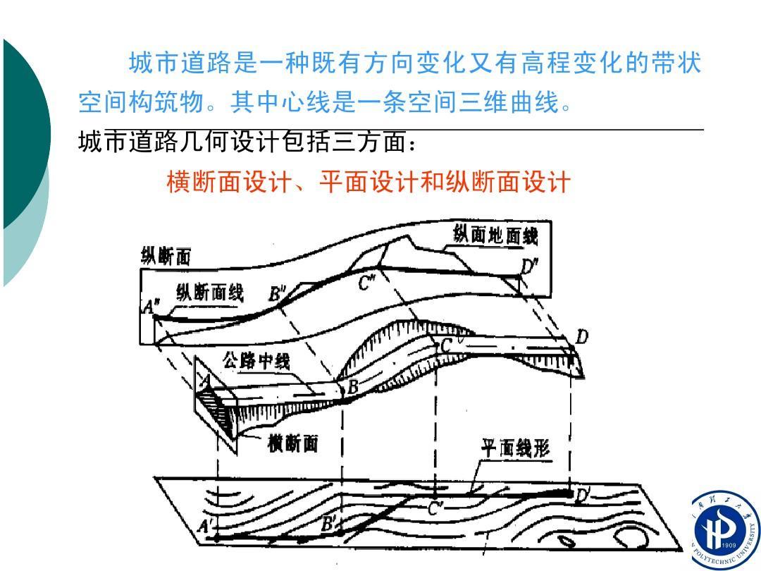 道路纵断面环境心理学在室内设计中的作用图片
