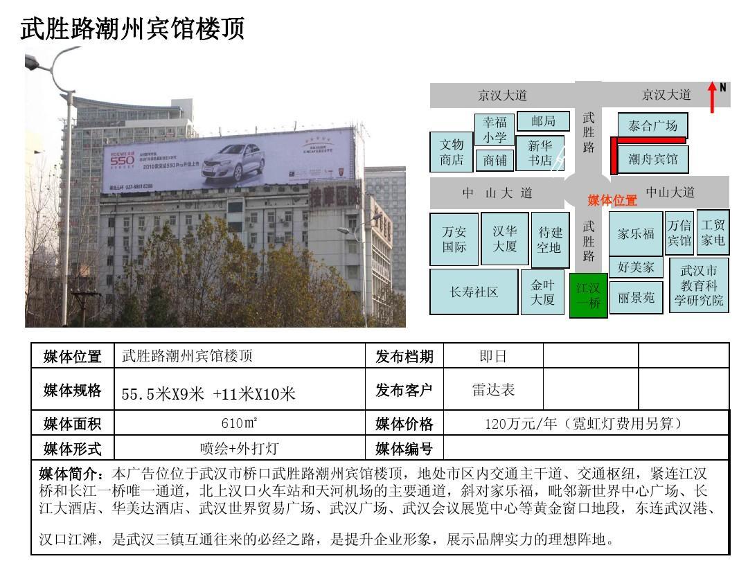 9月前武汉户外广告到期资源PPT