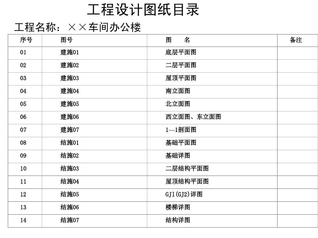 ××车间办公楼工程设计图纸目录