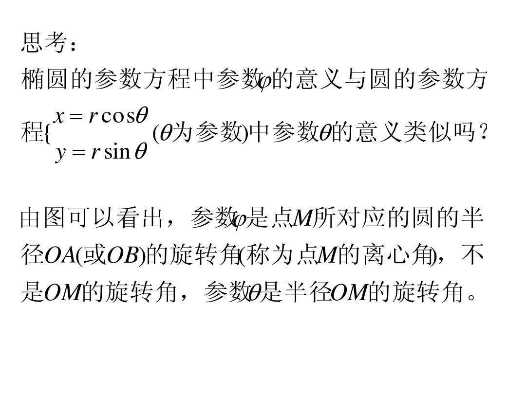高中新上外椭圆(新课标人教a版)选修4-4《2.2.4国际的高中课程数学招生简章图片