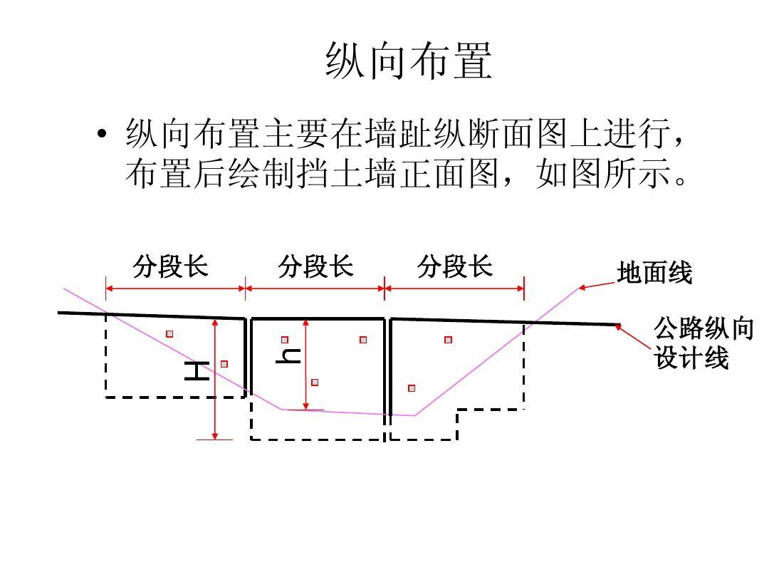 边坡3.重力式挡土墙ppt图片