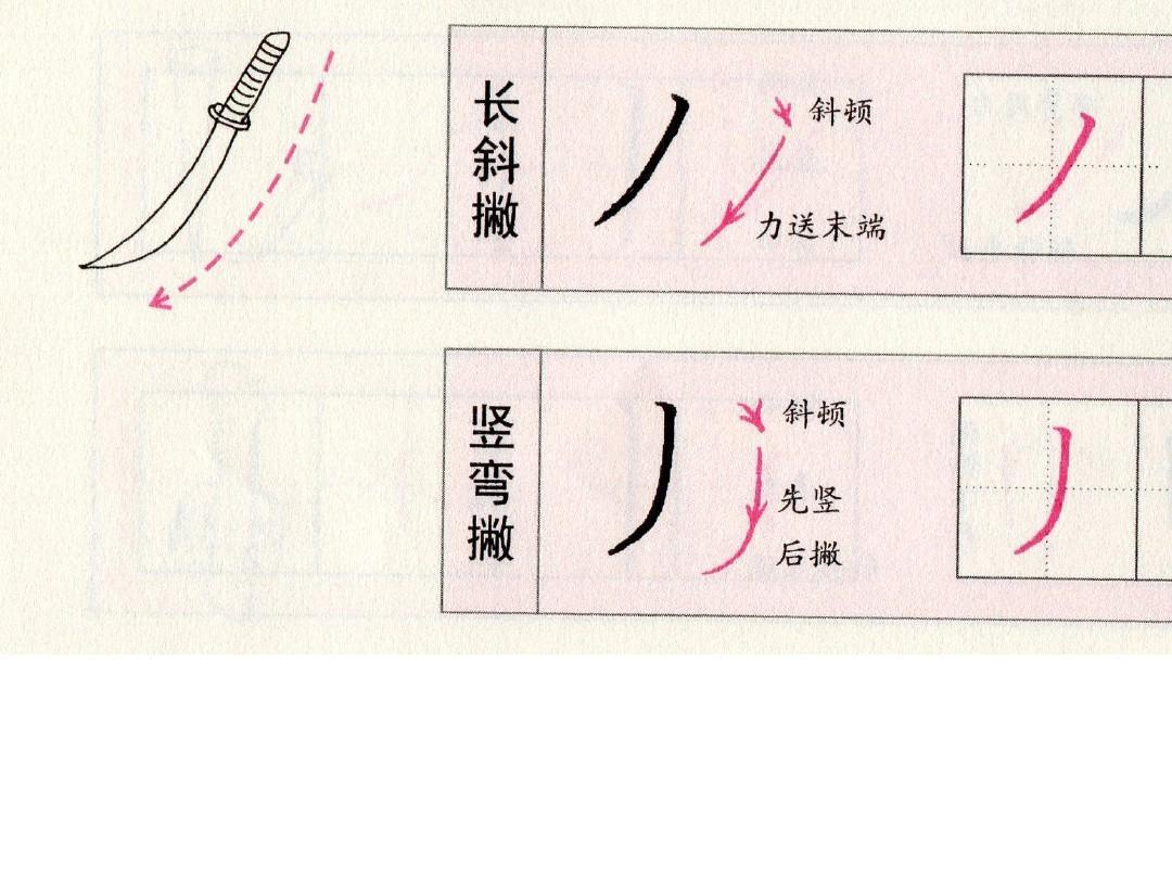 汉字基本笔画ppt图片